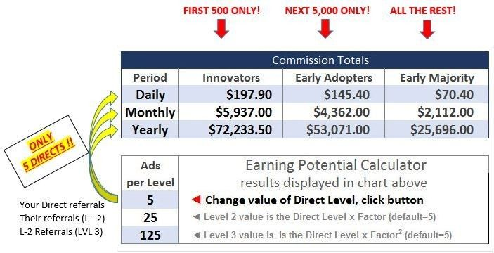 "HOW MUCH DID YOUR LAST AD CAMPAIGN ""PAY YOU""? POWERPLAY.ONLINE"