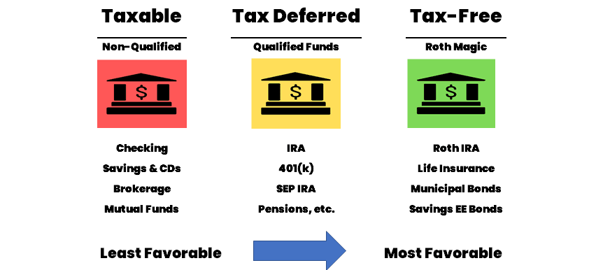 Tax Account Types.png